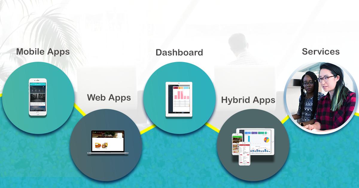 Flutter App Marketplace: Browse UI/UX, Apps, Themes & Templates